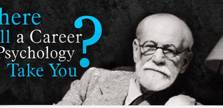 Chương trình Cử nhân Khoa học (Nghiên cứu Hành vi) Tâm lý học